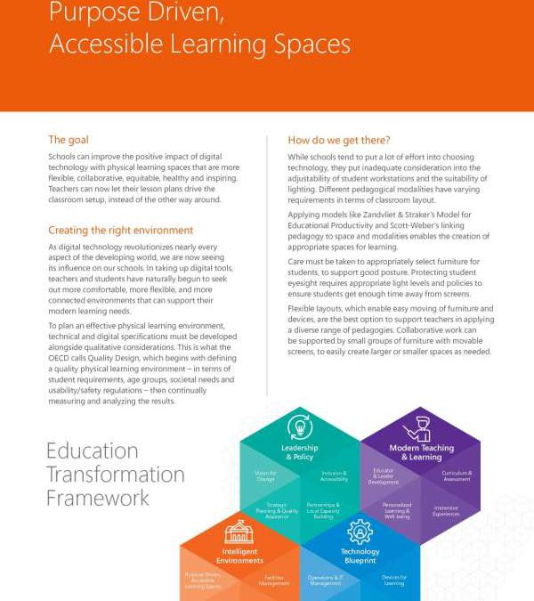 Infographic Intelligent 20environments Purpose 20driven 20accessible 20learning 20spaces Thumb.jpg